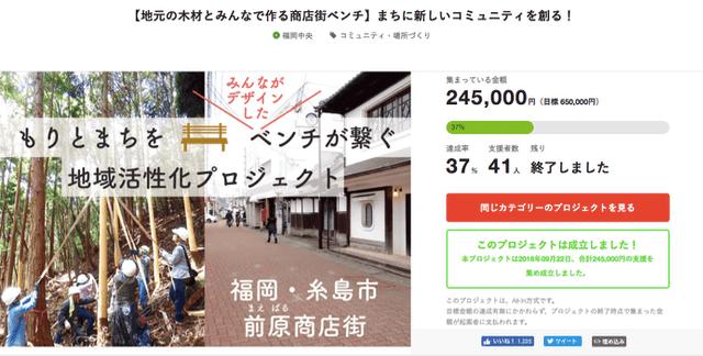 crowdfunding - 1